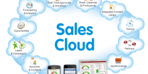 World's Most Complete Sales Application