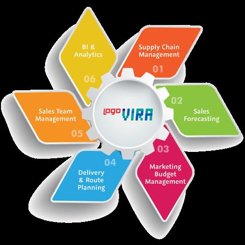 Logo VIRA